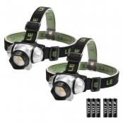6500-7500K Waterproof IP44 Headlight