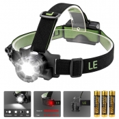LE CREE LED Headlamp