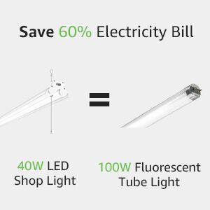LED shop light save energy