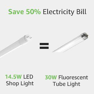 Energy Saving LED tube light