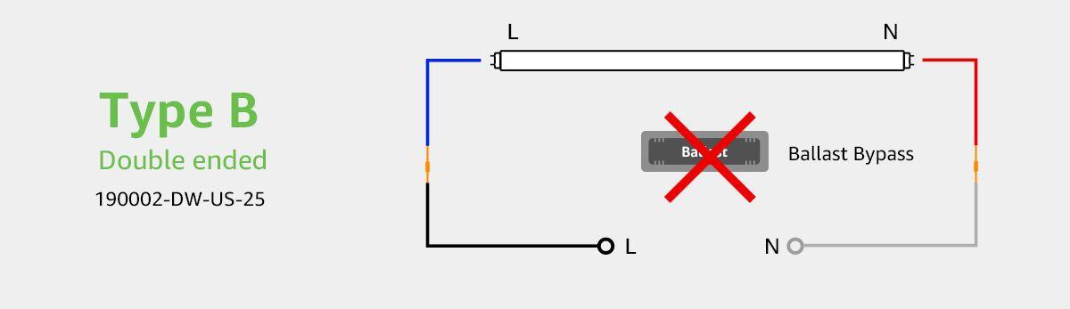 Install Type B double ended T8 4ft LED Tube Lights