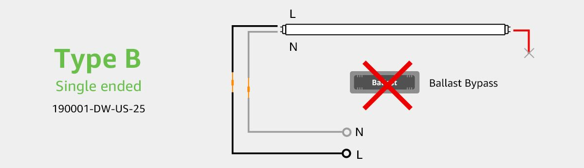 Install Type B single ended T8 4ft LED Tube Lights